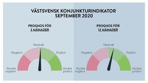 Västsvenska handelskammaren.jpg